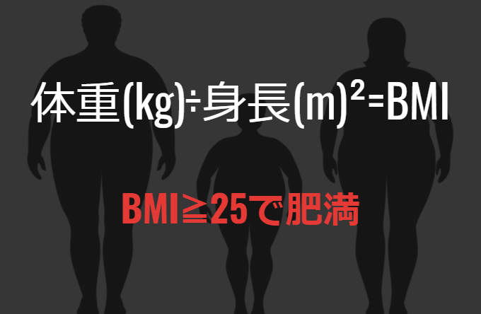 BMI数値